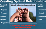 Creating Optimal Relationships